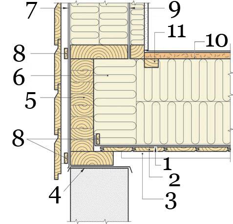 Рис.15. Примыкание перекрытия первого этажа над вентилируемым подпольем к ленте фундамента.