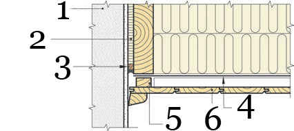 Рис.26. Проход вентиляционного канала сквозь перекрытие к неотапливаемому неутепленному чердаку.