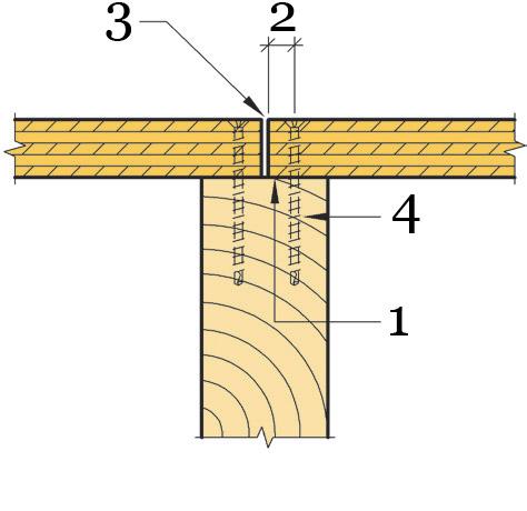 Рис.32. Соединение ОСП с прямыми краями.