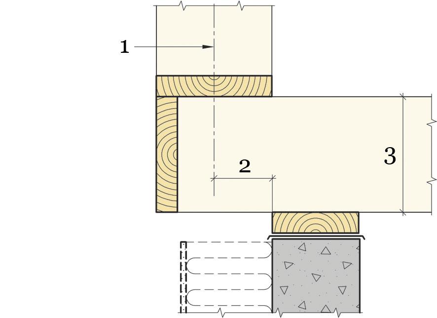 Рис.5. Максимальное расстояние выноса несущей стены на выступающих балках перекрытия не требующее специальных расчетов.