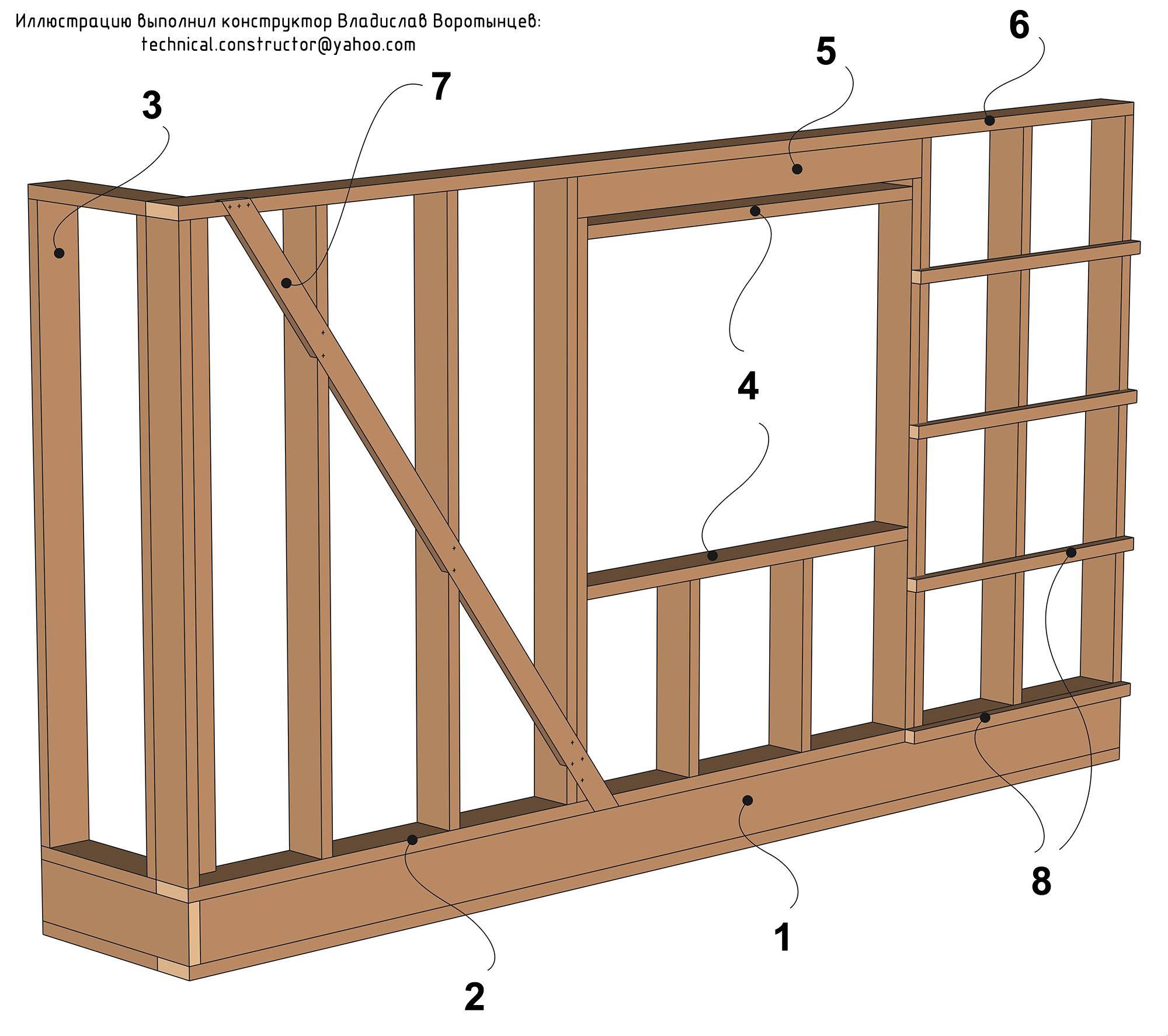 9.3 Конструкция деревянного каркаса стены – наименования деталей. Деревянные каркасы стен по норвежской технологии