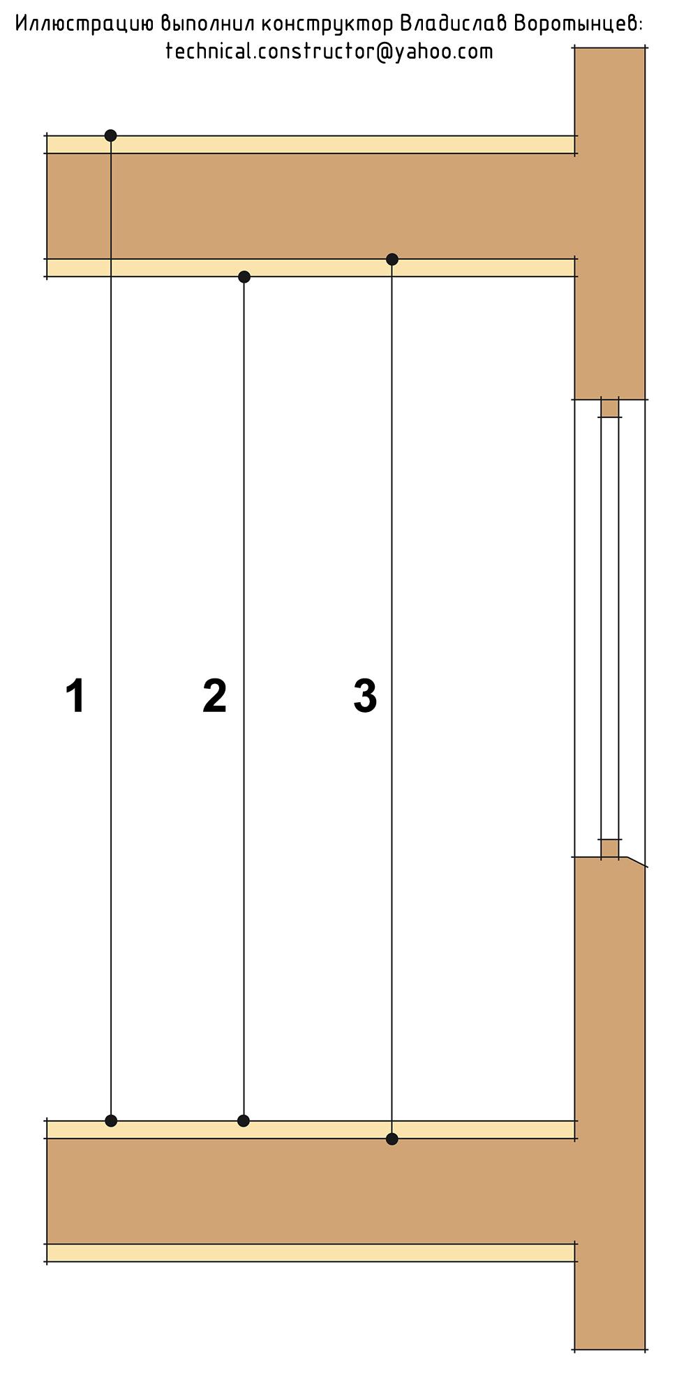 Рис. 9.12 Измерение высоты потолка по норвежскими стандартам. Расчёт длины стоек каркасной стены