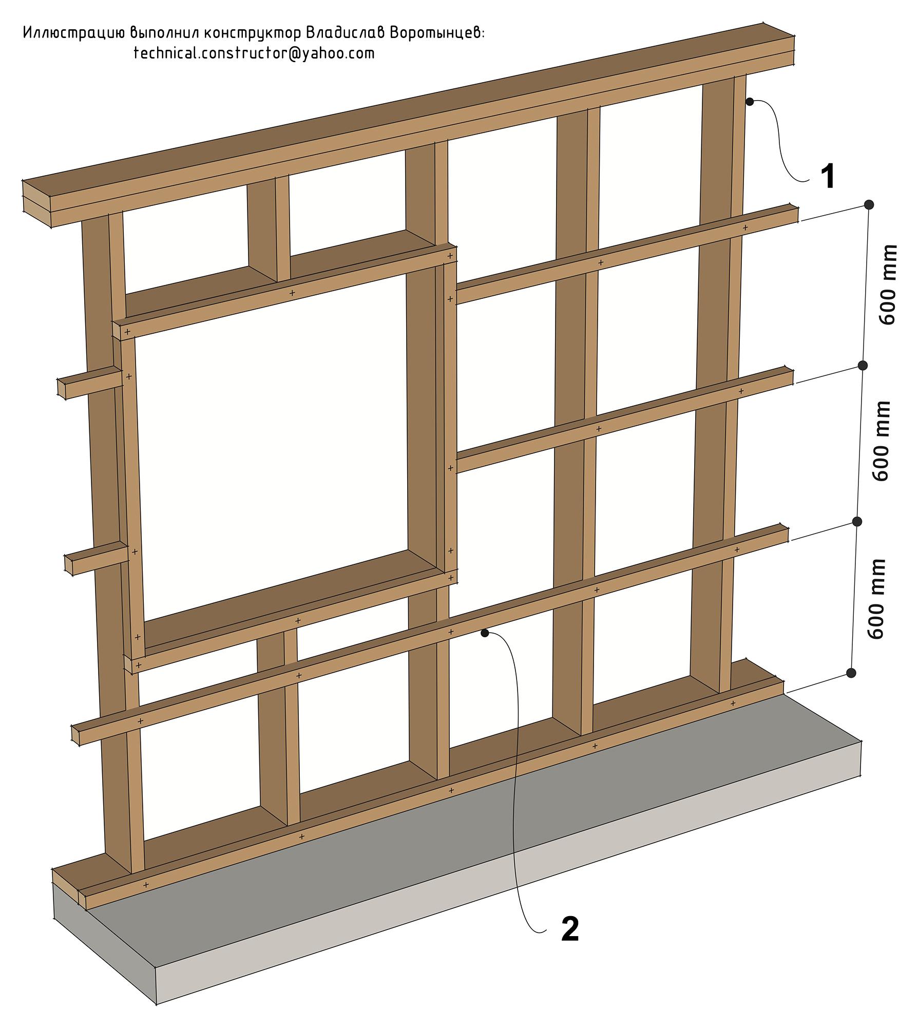 Рис. 9.17 Пример внутренней горизонтальной обрешётки скандинавской каркасной стены. Обрешётка каркасов скандинавских деревянных стен