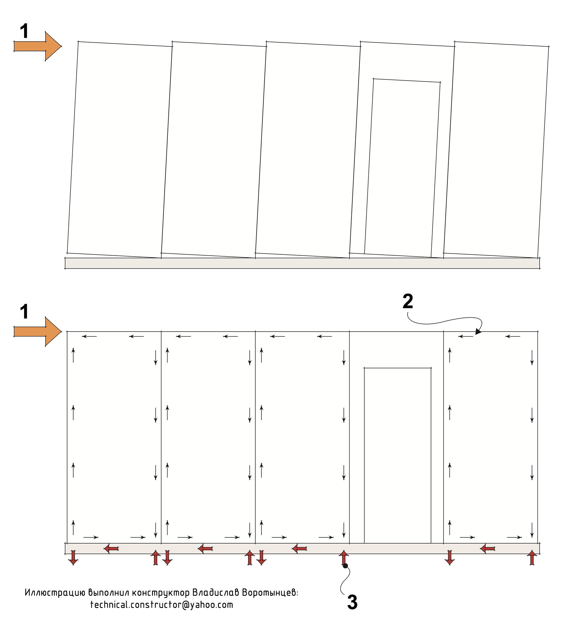 Рис. 9.27 Обеспечение жёсткости каркаса для восприятия ветровых нагрузок с помощью плитных материалов обшивки. Обеспечение жёсткости каркаса при восприятии ветровых нагрузок