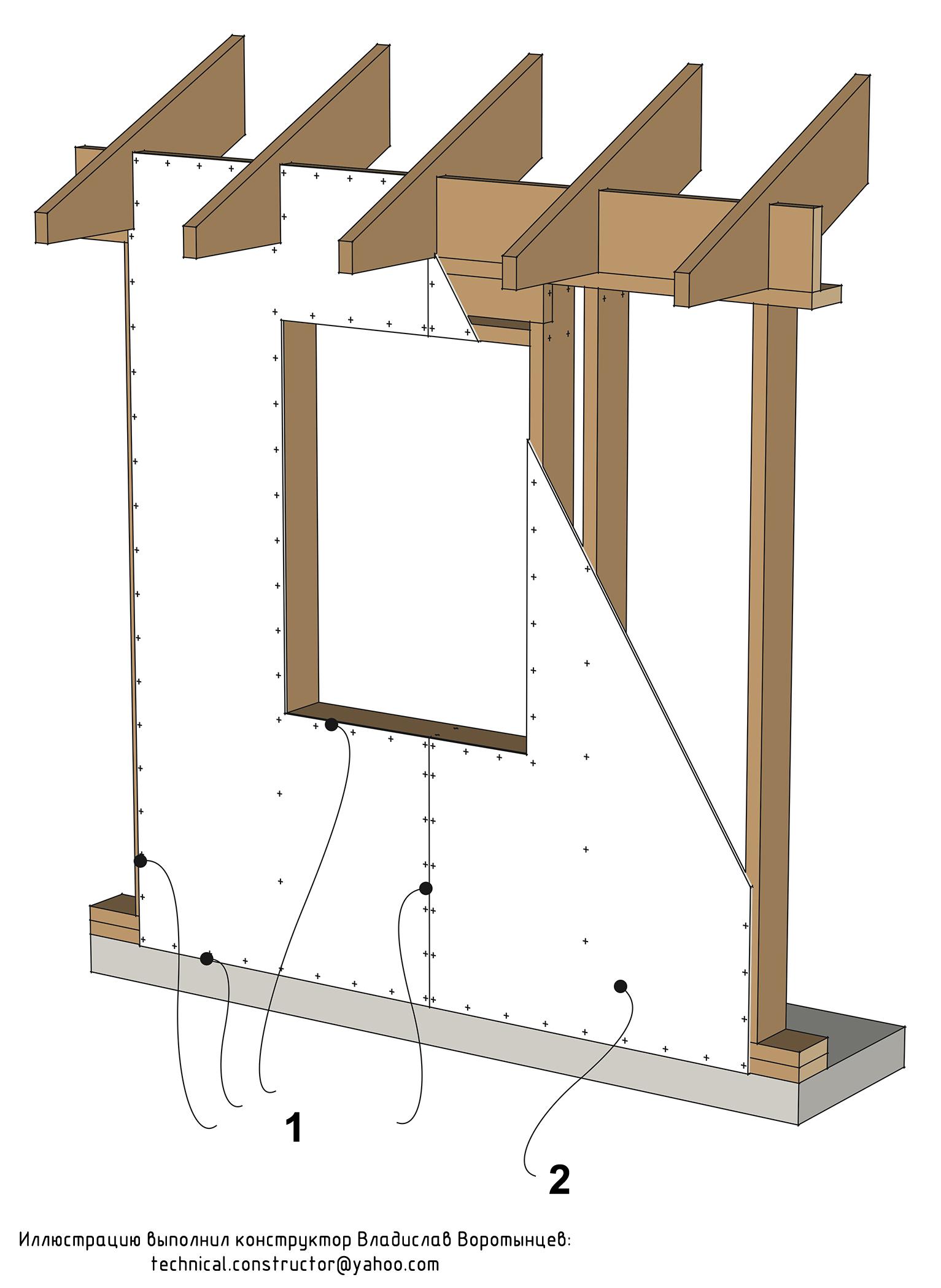 Рис. 9.28 Крепёж наружных плит ветрозащиты к каркасу деревянной стены. Обеспечение жёсткости каркаса при восприятии ветровых нагрузок