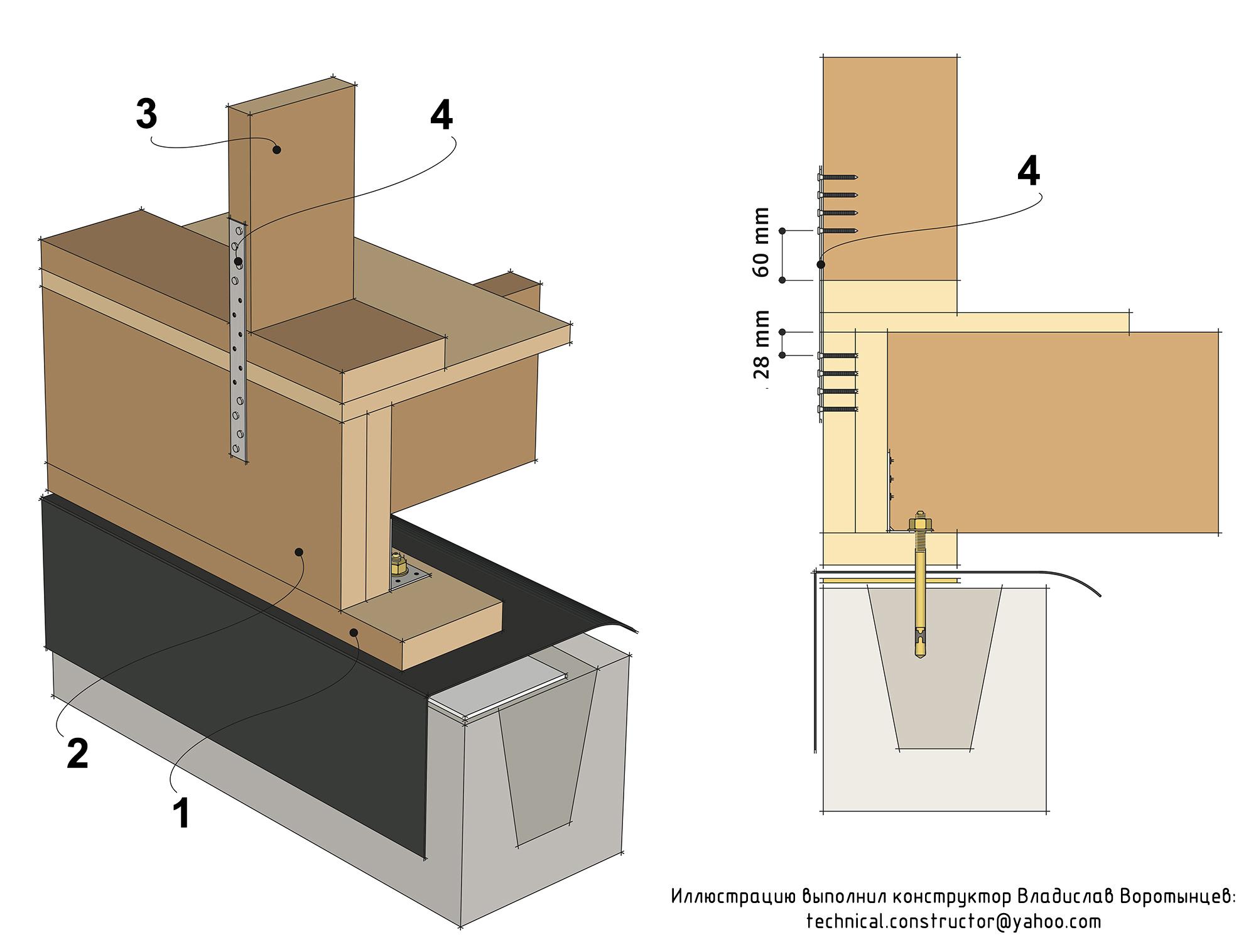 Рис. 9.34 Анкеровка деревянных каркасных стен к цокольному перекрытию с помощью стальных перфорированных лент. Анкеровка деревянных каркасных стен к каркасу цокольного перекрытия