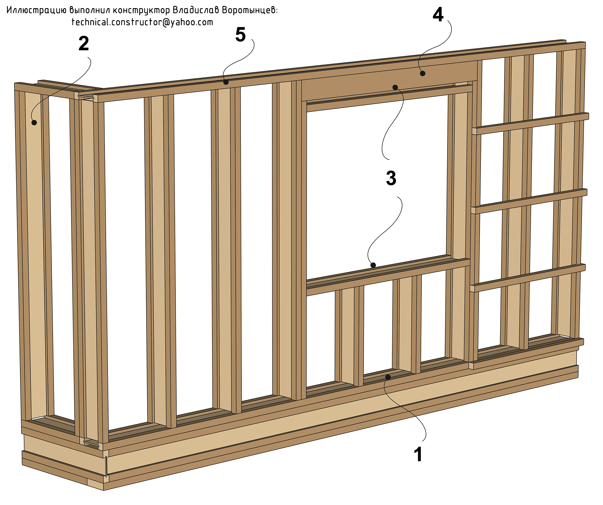 Каркасные стены деревянного дома из двутавровых профилей. Каркасные стены из стальных и двутавровых профилей
