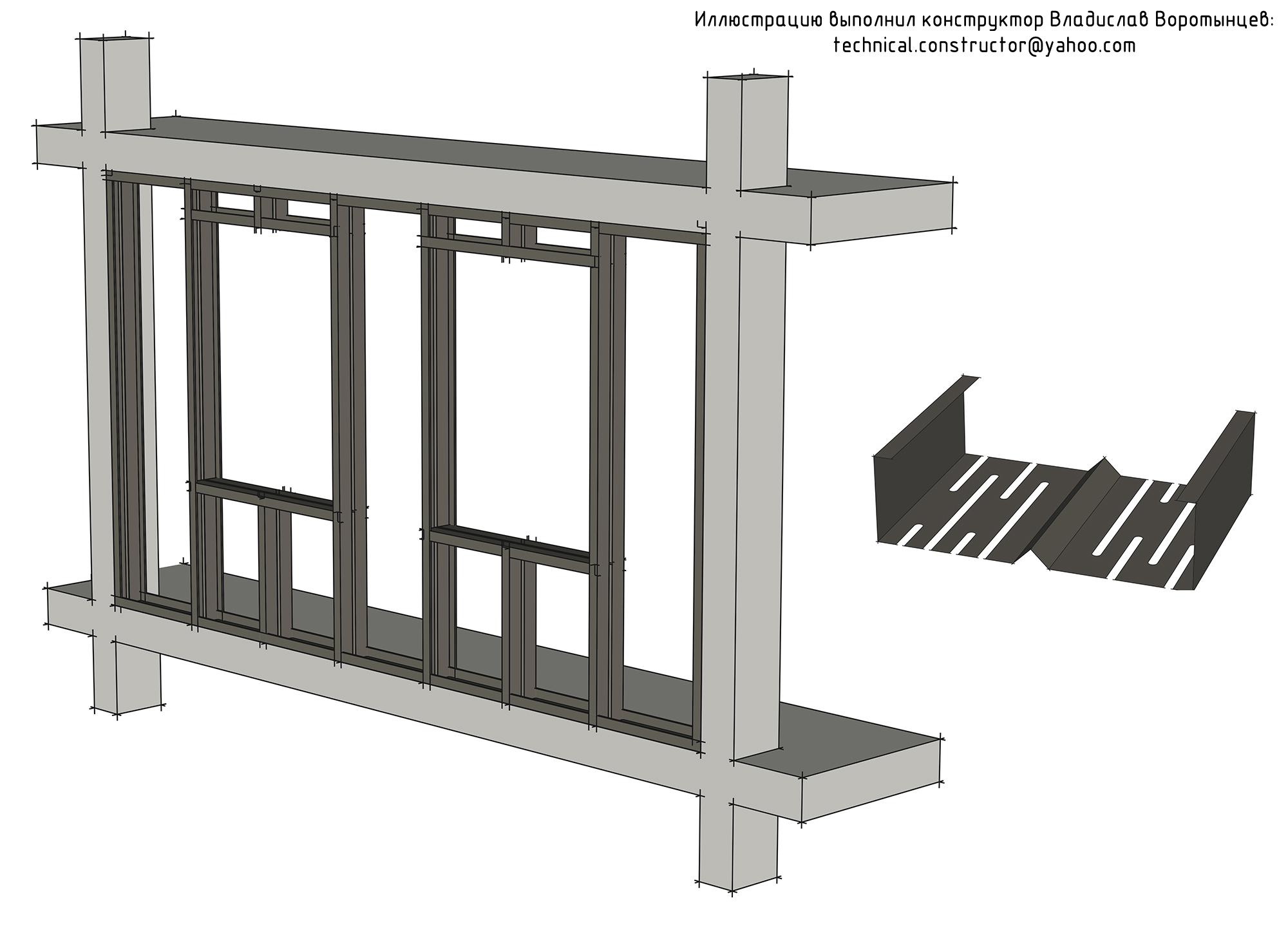 Рис. 9.8 Заполняющий каркас из тонких стальных профилей. Каркасные стены из стальных и двутавровых профилей
