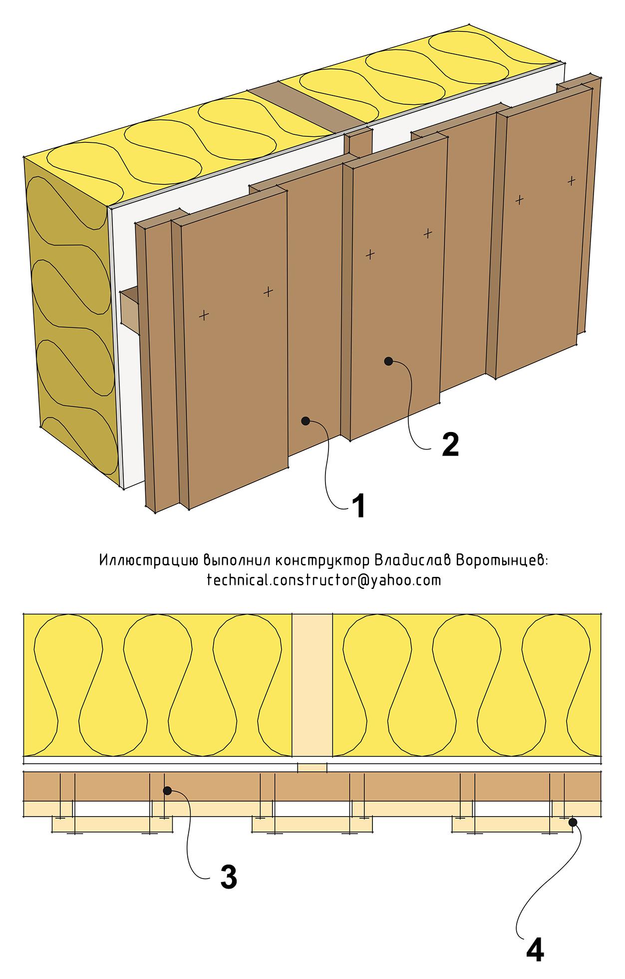 Монтаж вертикальной наружной обшивки из досок прямоугольного сечения