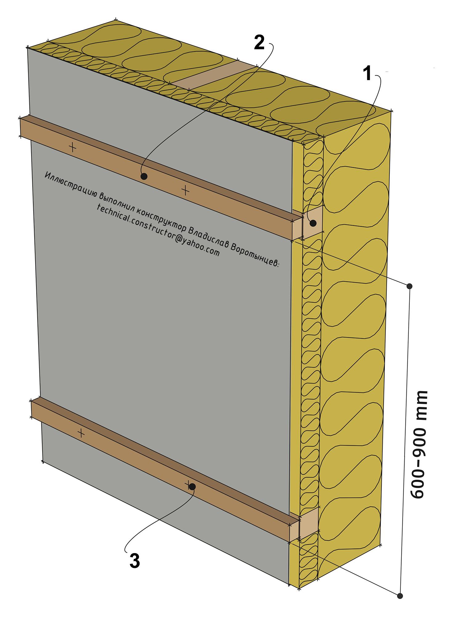 Крепление горизонтальной обрешётки к брускам, расположенным в слое дополнительного утепления каркаса стены