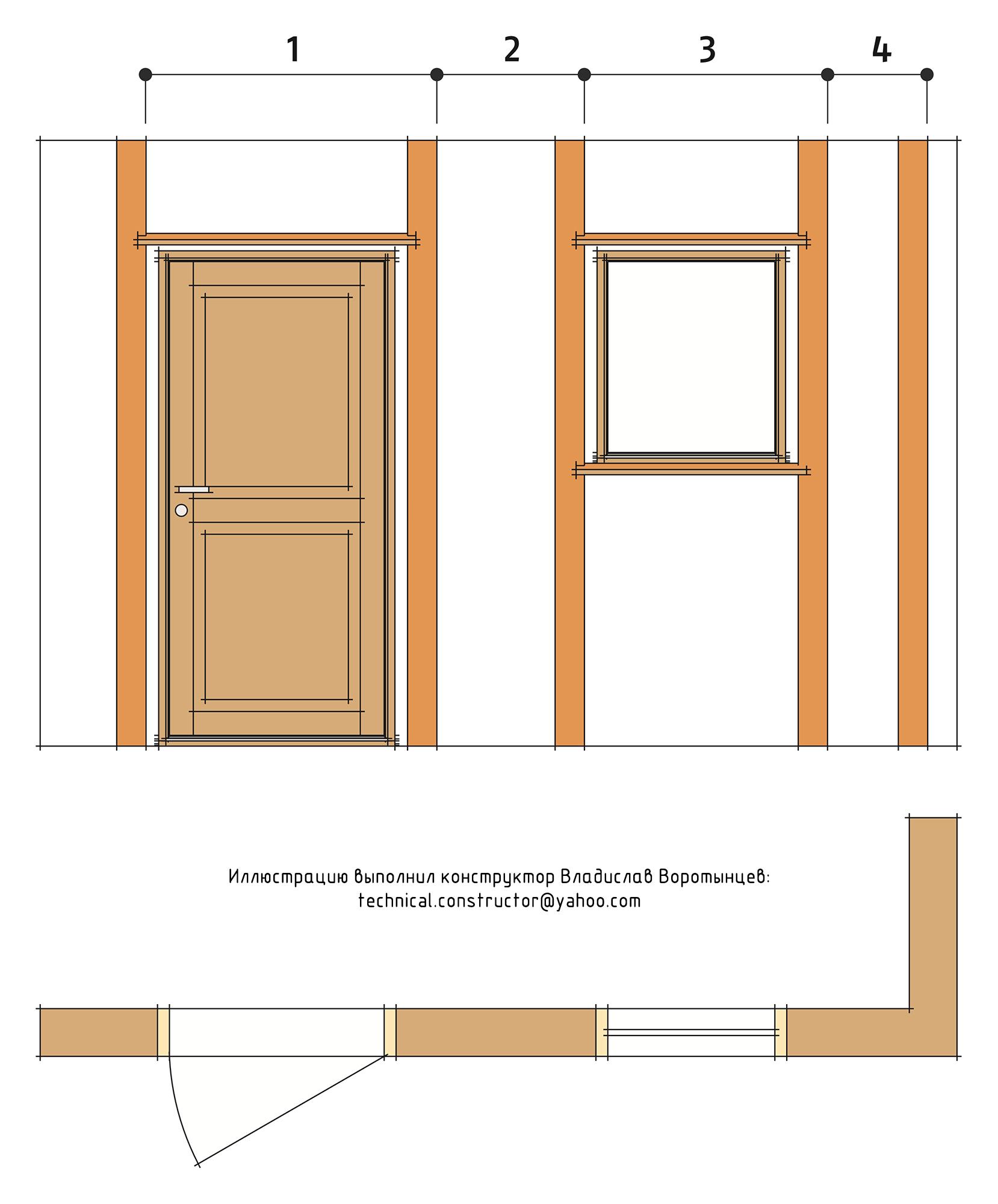 Зоны распределения досок вертикальной наружной обшивки