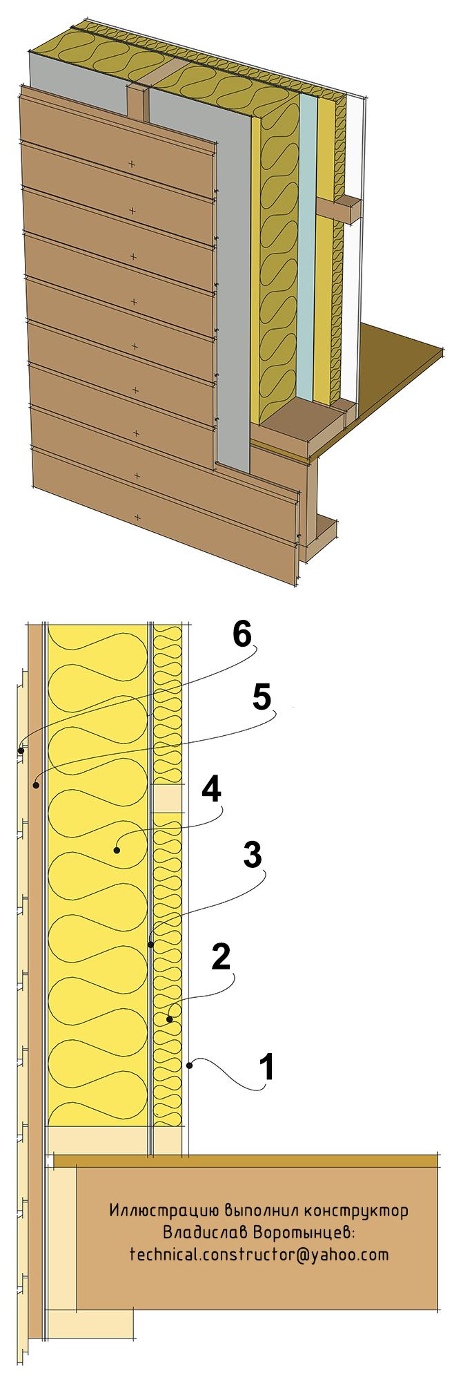 Рис. 9.65 Наружная каркасная стена с дополнительным утеплением в слое внутренней обрешётки, пароизоляция заведена внутрь