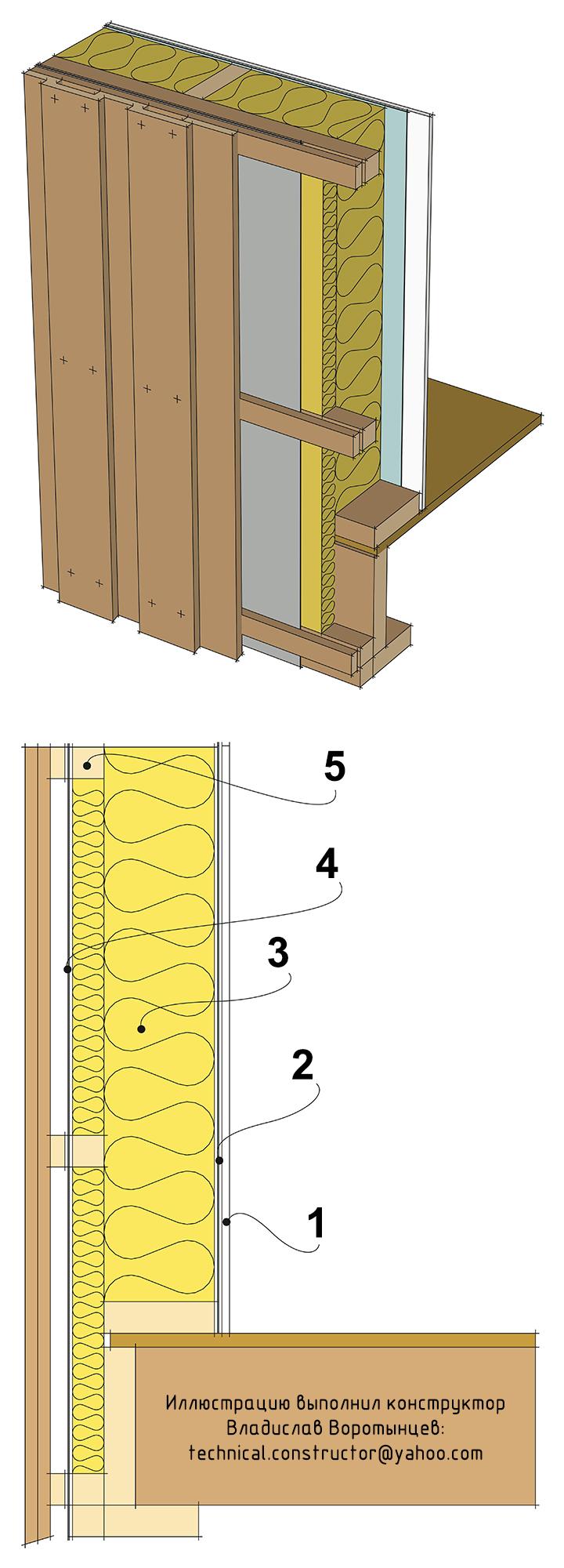 Рис. 9.66 Утеплённая наружная каркасная стена с дополнительным утеплением в слое наружной обрешётки