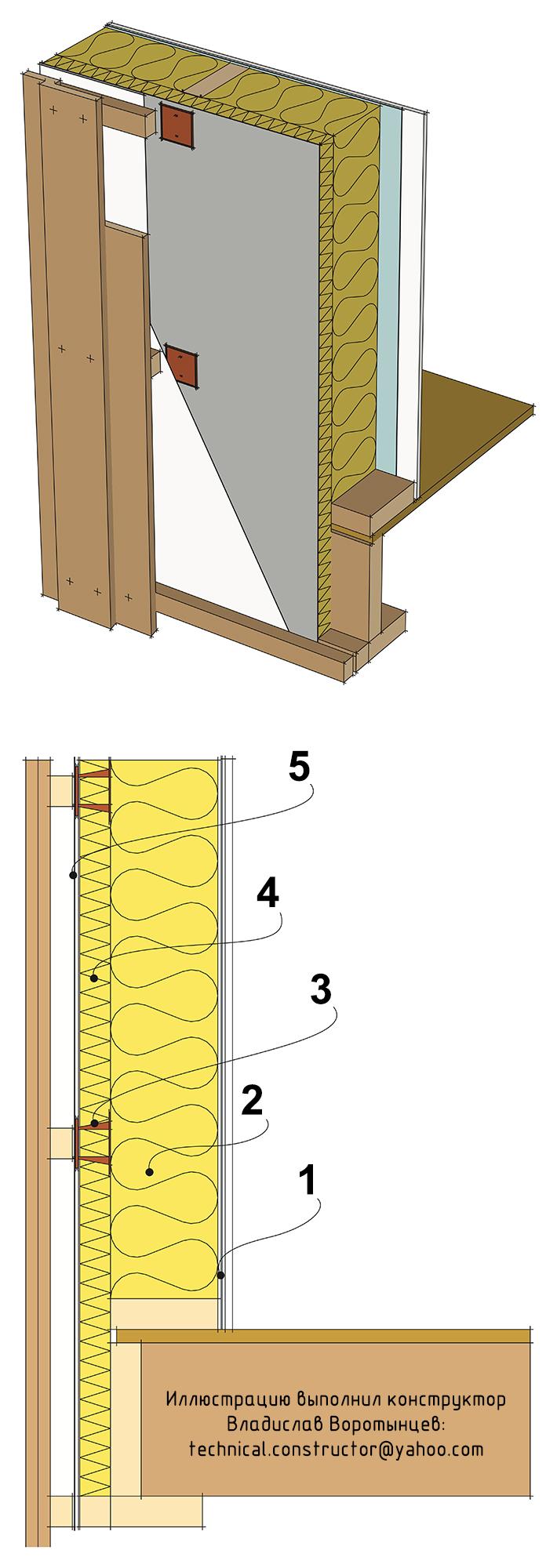 Рис. 9.67 Утеплённая наружная каркасная стена c дополнительным наружным утеплением из жёстких плит минеральной ваты