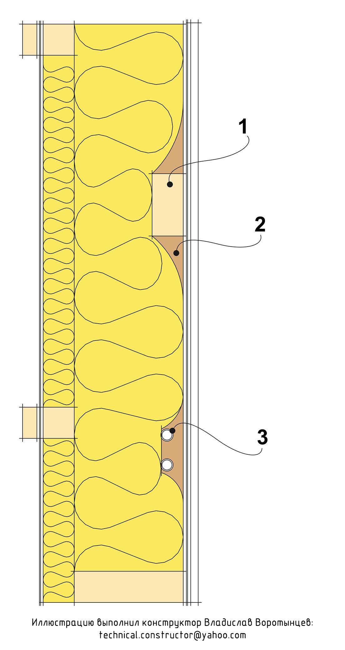 Рис. 9.69 Пример неправильного монтажа пароизоляции наружной каркасной стены
