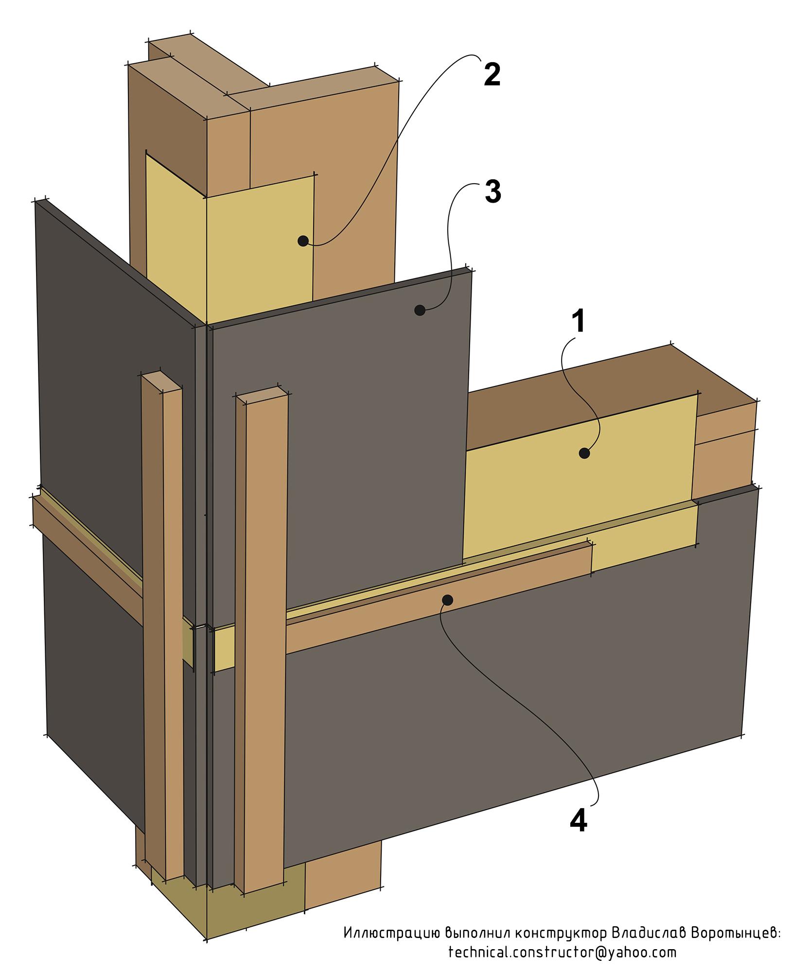 Полоски мембранной ветрозащиты герметизируют стыки плитной ветрозащиты и защищают от избыточной влаги торцы плит
