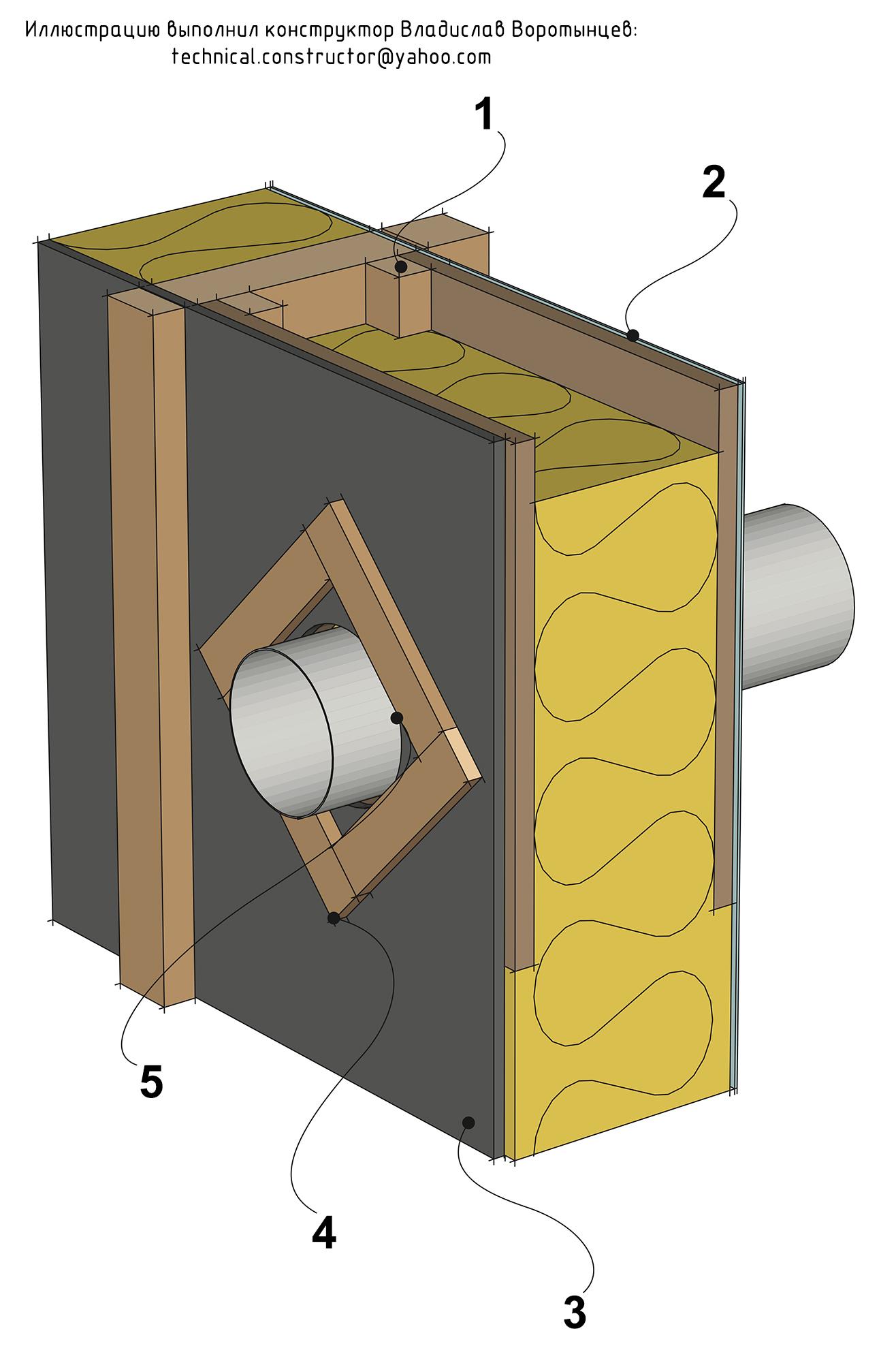 Пример герметизации прохода вентиляционной трубы сквозь деревянную каркасную стену